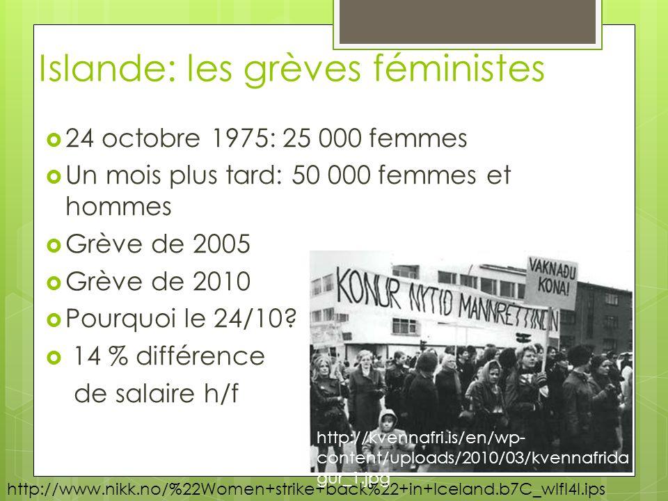 Islande: les grèves féministes