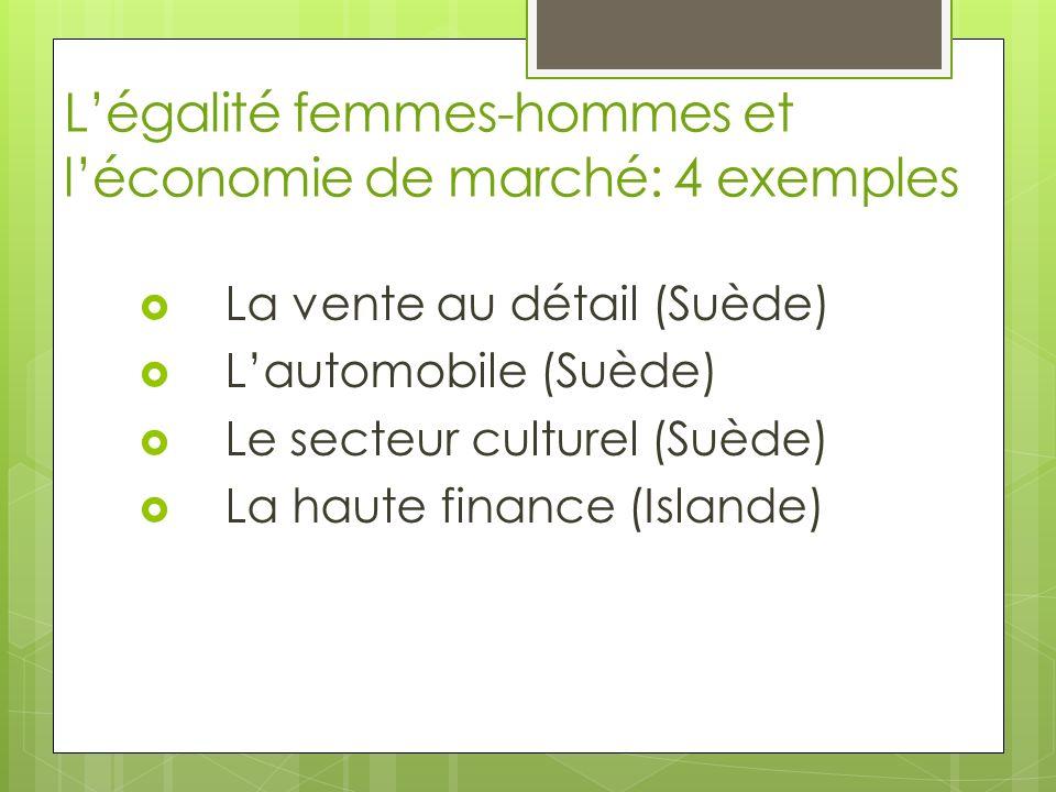 L'égalité femmes-hommes et l'économie de marché: 4 exemples