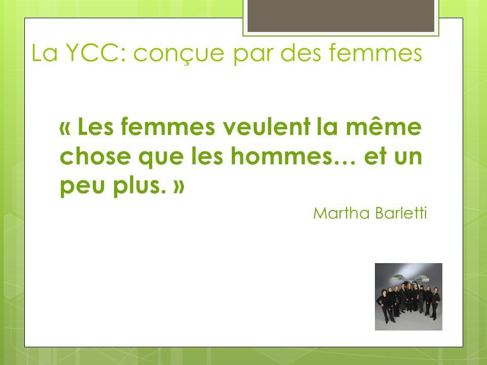La YCC: conçue par des femmes