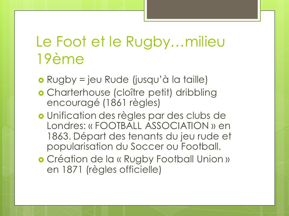 Le Foot et le Rugby…milieu 19ème