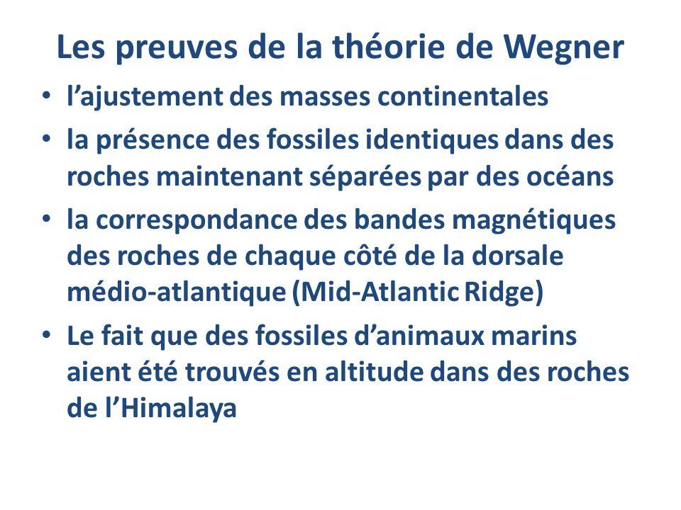 Les preuves de la théorie de Wegner
