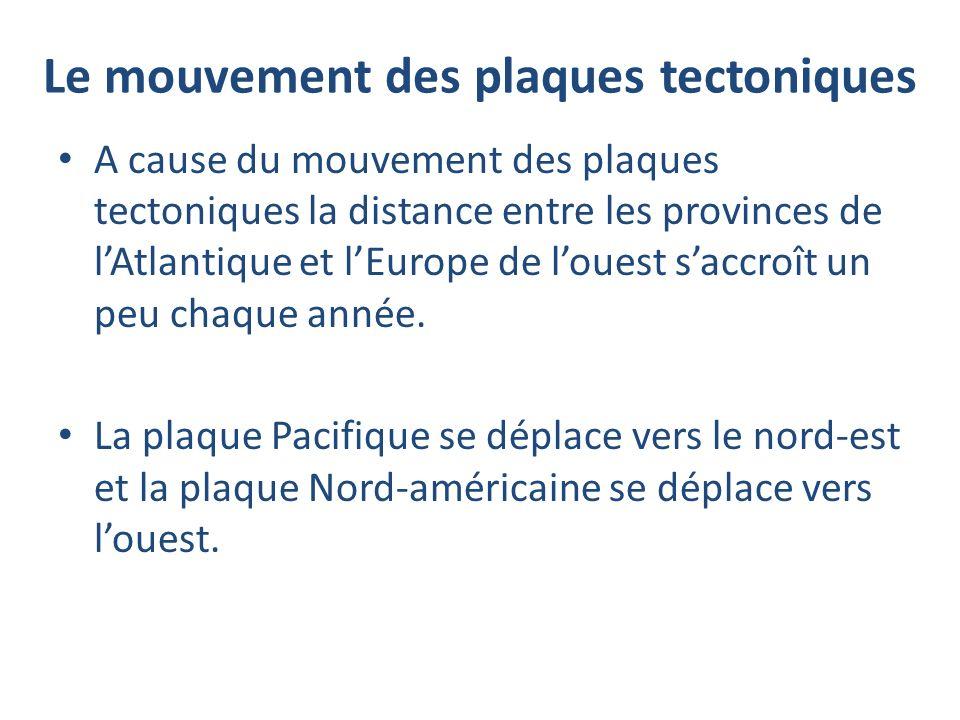 Le mouvement des plaques tectoniques