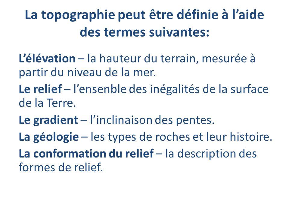 La topographie peut être définie à l'aide des termes suivantes:
