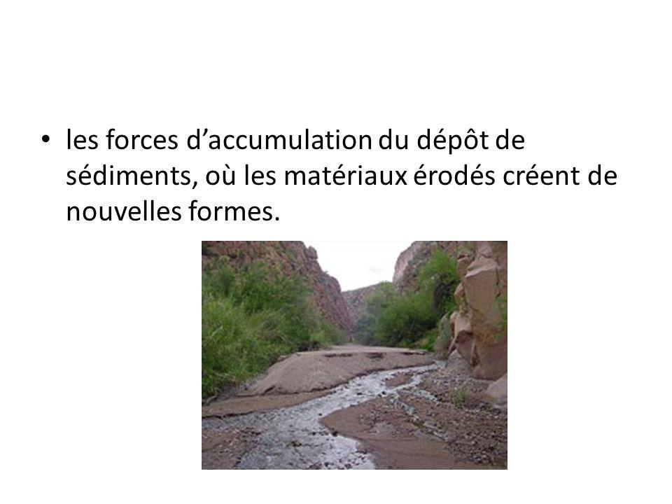 les forces d'accumulation du dépôt de sédiments, où les matériaux érodés créent de nouvelles formes.