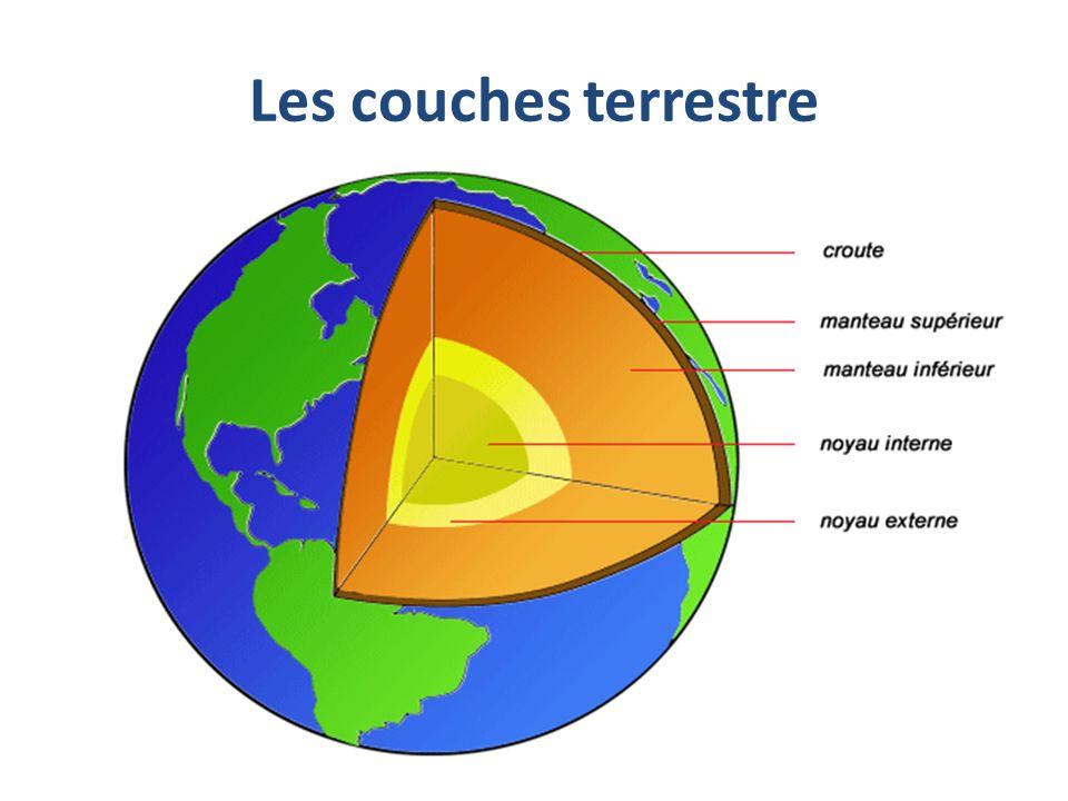 Les couches terrestre