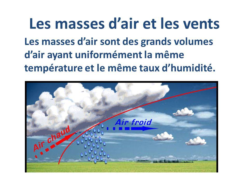 Les masses d'air et les vents