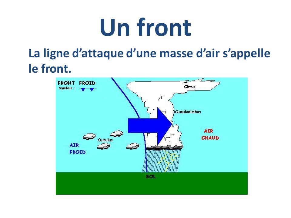 Un front La ligne d'attaque d'une masse d'air s'appelle le front.