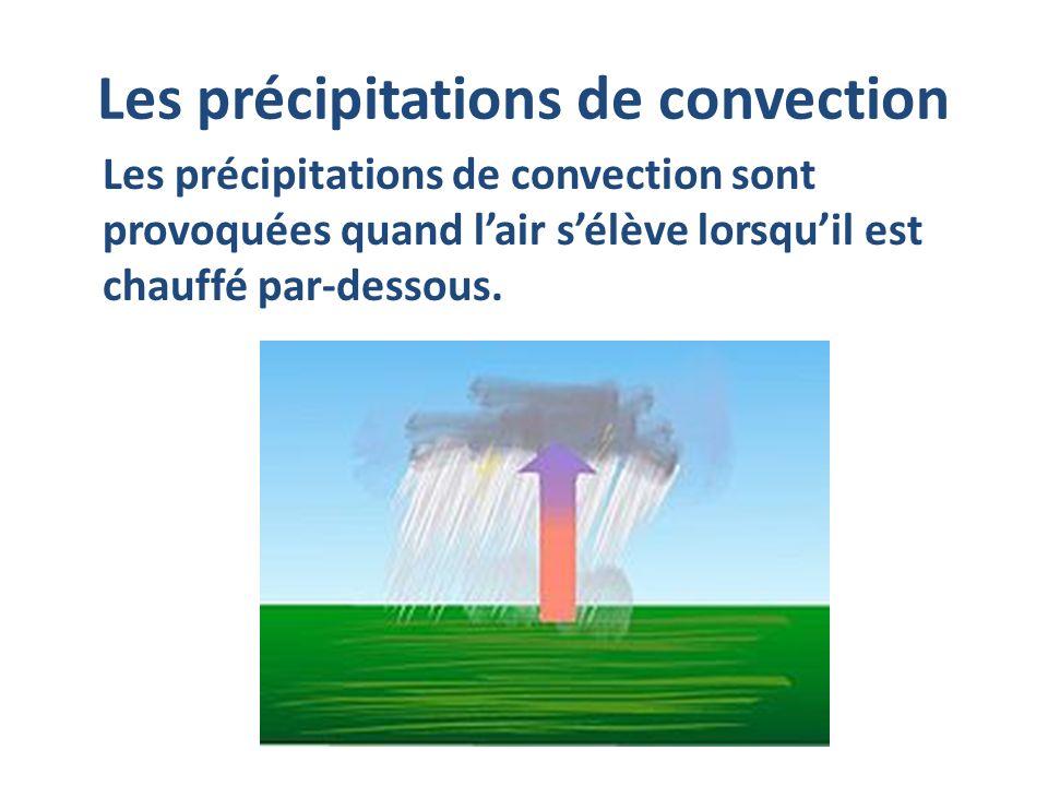 Les précipitations de convection