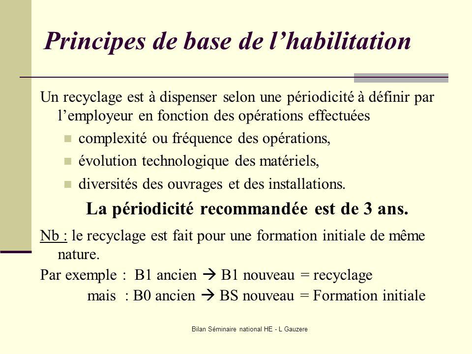 Principes de base de l'habilitation