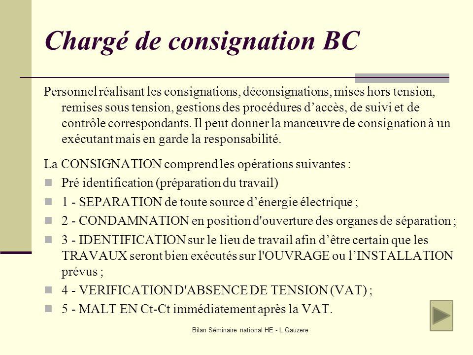 Chargé de consignation BC