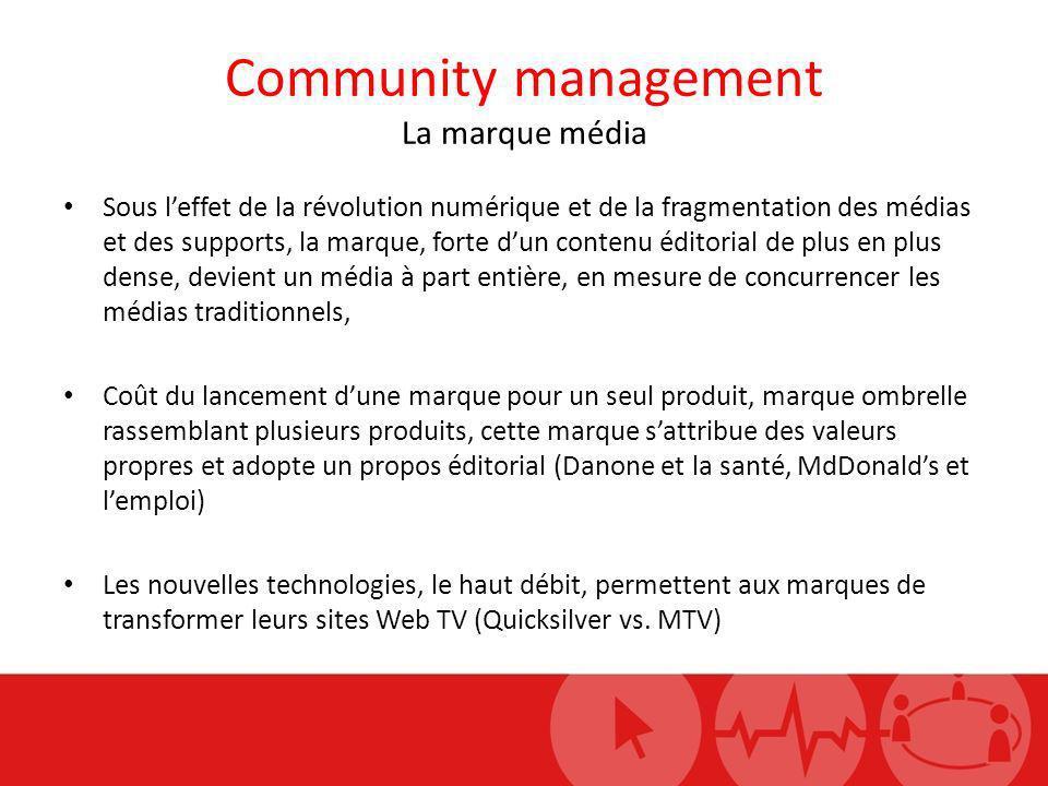 Community management La marque média