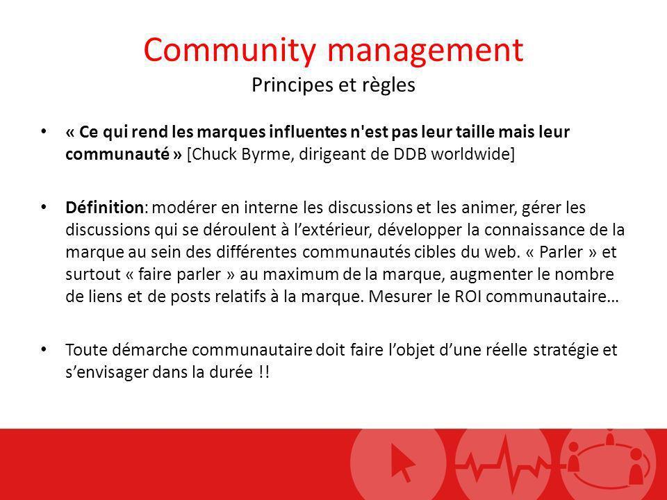Community management Principes et règles
