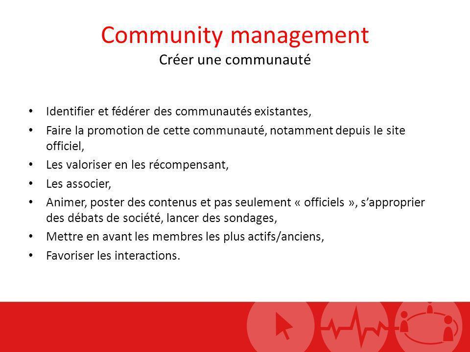 Community management Créer une communauté