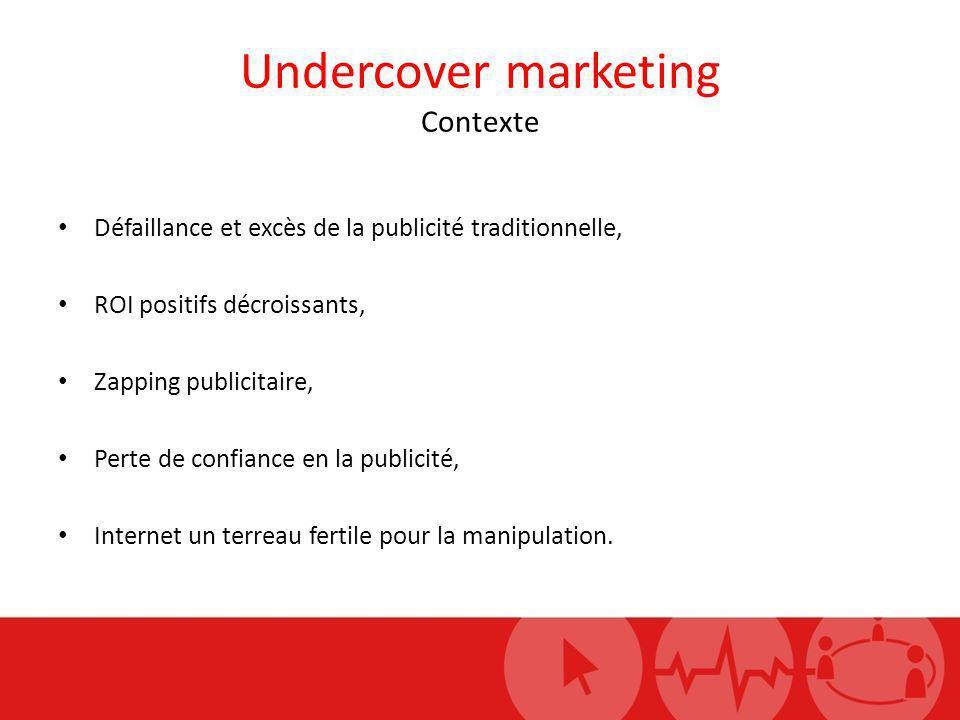 Undercover marketing Contexte