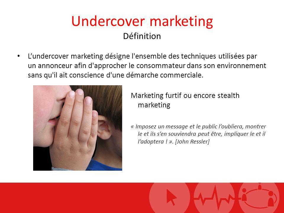 Undercover marketing Définition