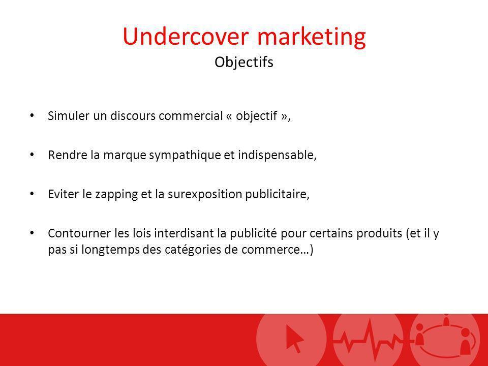 Undercover marketing Objectifs