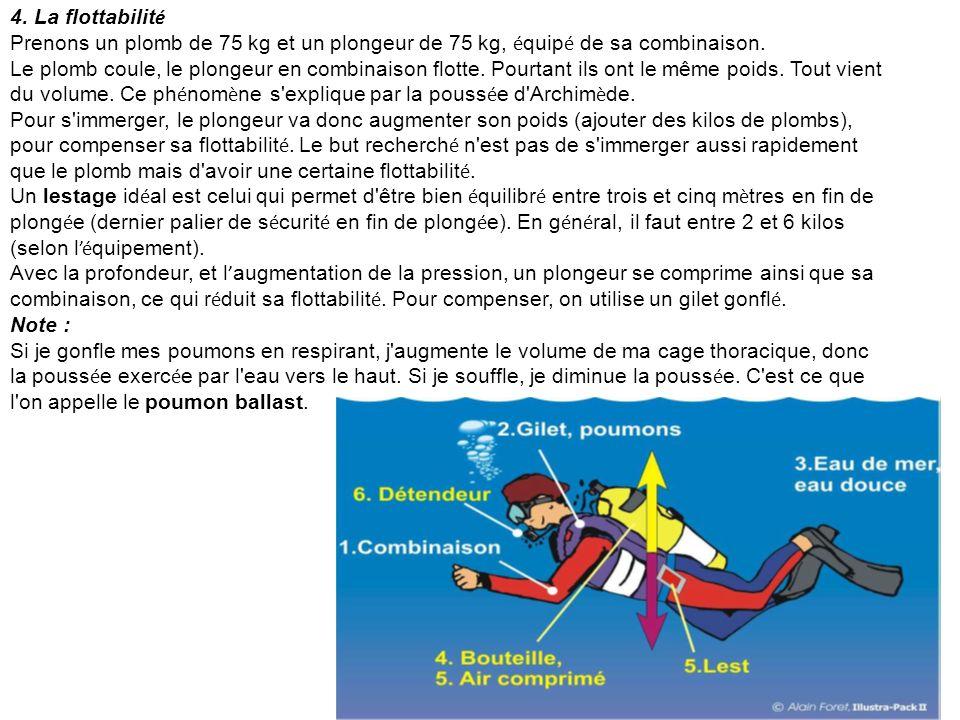 4. La flottabilité Prenons un plomb de 75 kg et un plongeur de 75 kg, équipé de sa combinaison.