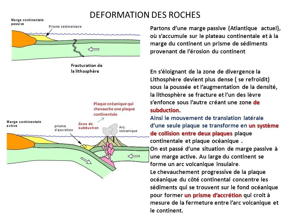 DEFORMATION DES ROCHES