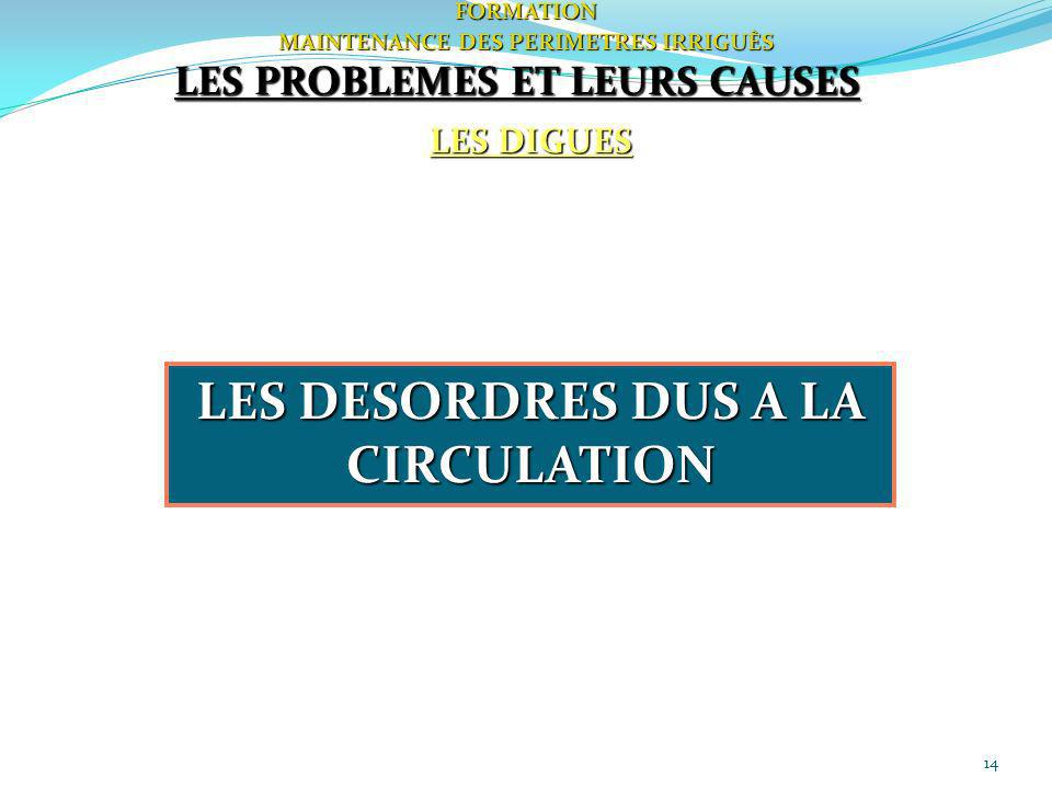 LES DESORDRES DUS A LA CIRCULATION