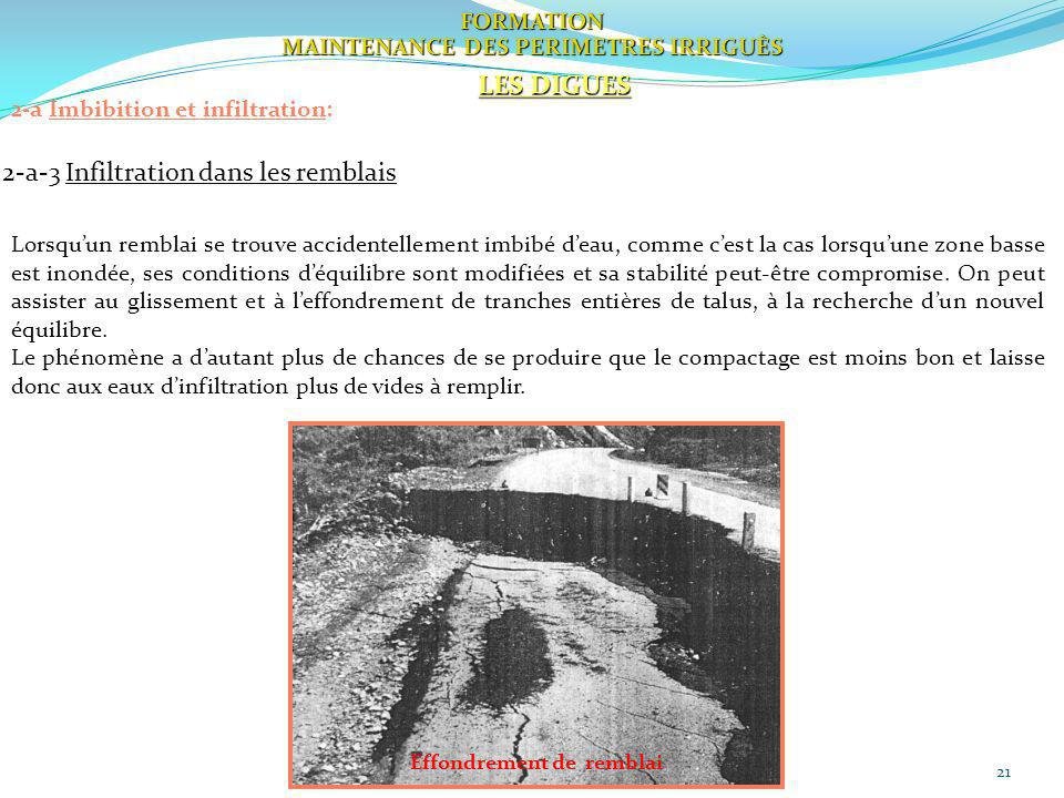 MAINTENANCE DES PERIMETRES IRRIGUÈS Effondrement de remblai
