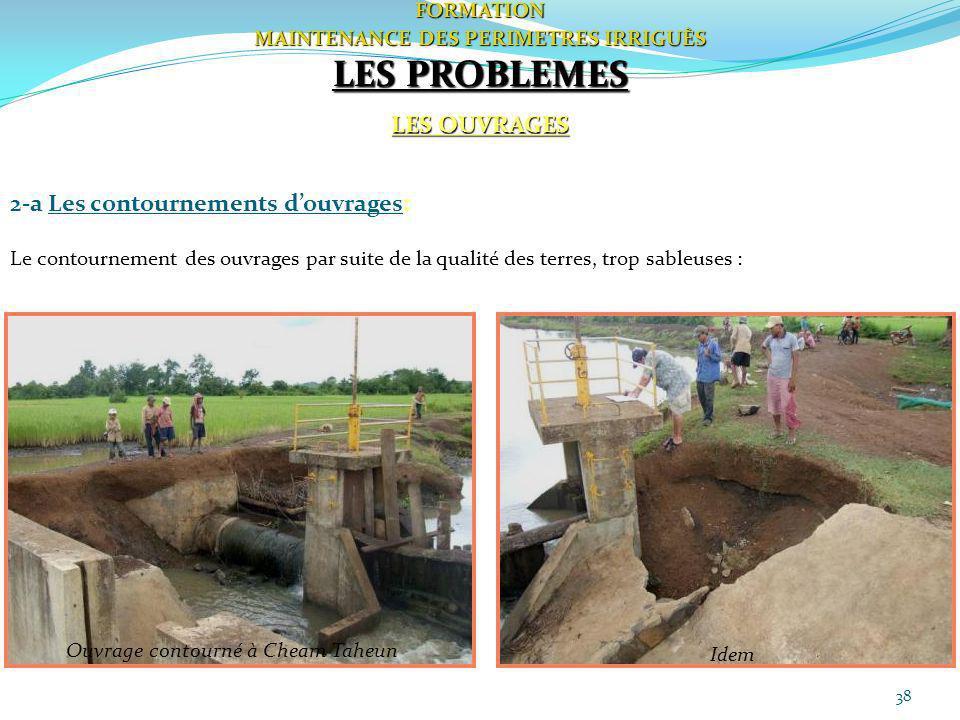 MAINTENANCE DES PERIMETRES IRRIGUÈS