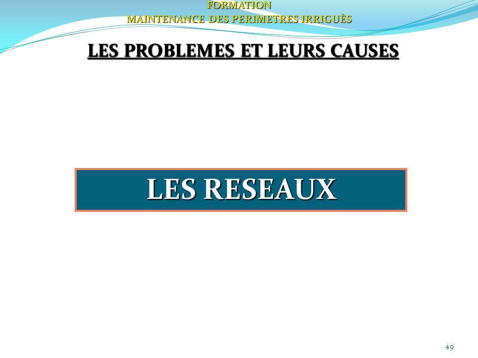 MAINTENANCE DES PERIMETRES IRRIGUÈS LES PROBLEMES ET LEURS CAUSES
