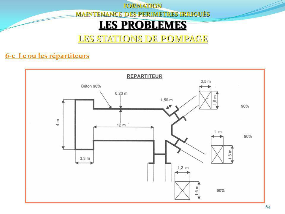 MAINTENANCE DES PERIMETRES IRRIGUÈS LES STATIONS DE POMPAGE