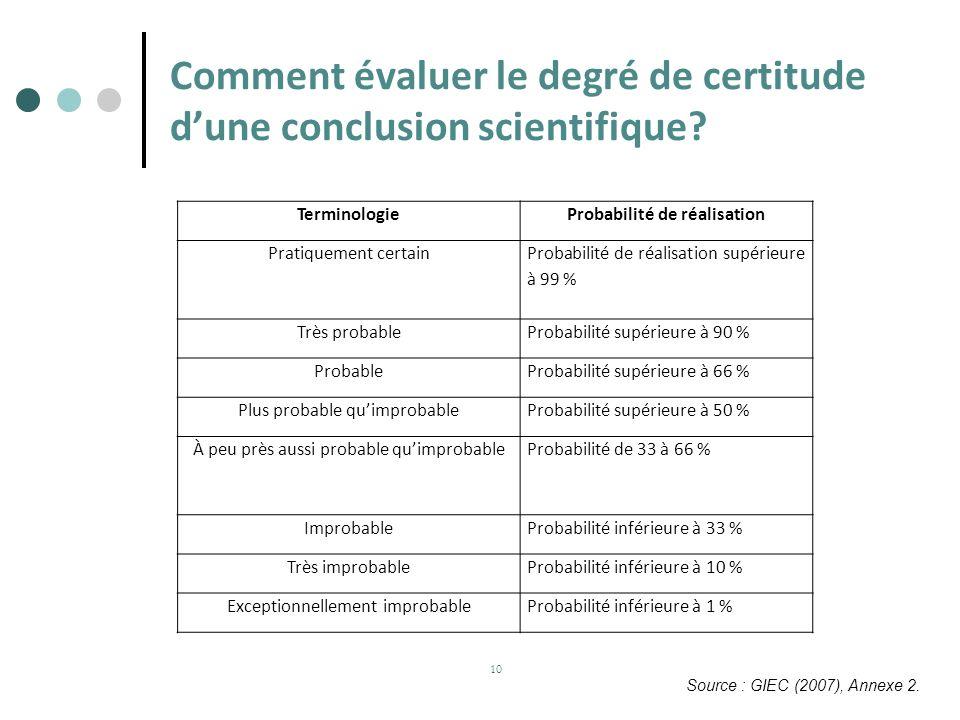 Comment évaluer le degré de certitude d'une conclusion scientifique