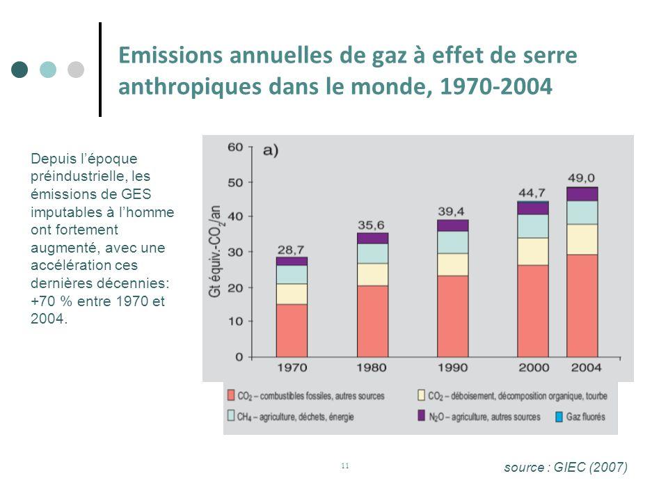 Emissions annuelles de gaz à effet de serre anthropiques dans le monde, 1970-2004