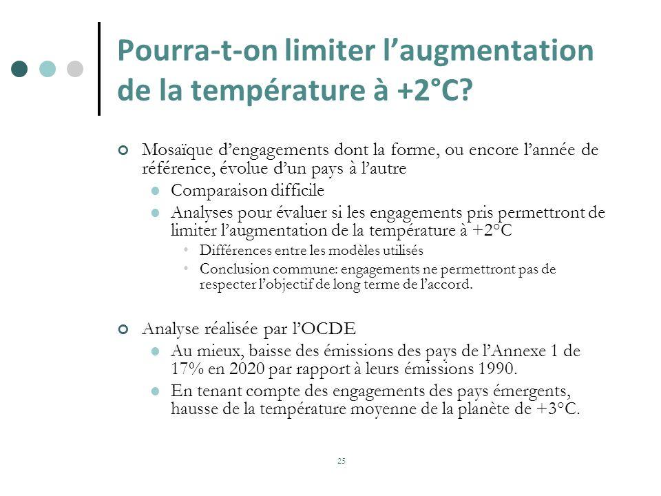Pourra-t-on limiter l'augmentation de la température à +2°C