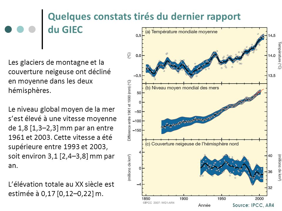 Quelques constats tirés du dernier rapport du GIEC