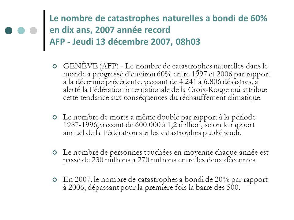 Le nombre de catastrophes naturelles a bondi de 60% en dix ans, 2007 année record AFP - Jeudi 13 décembre 2007, 08h03