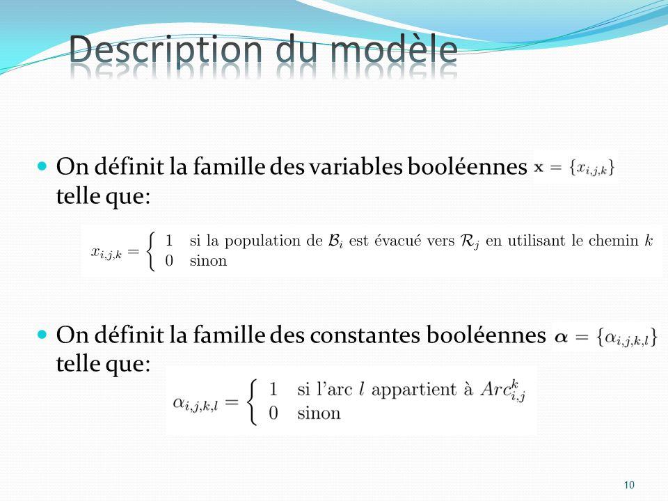 Description du modèle On définit la famille des variables booléennes telle que: