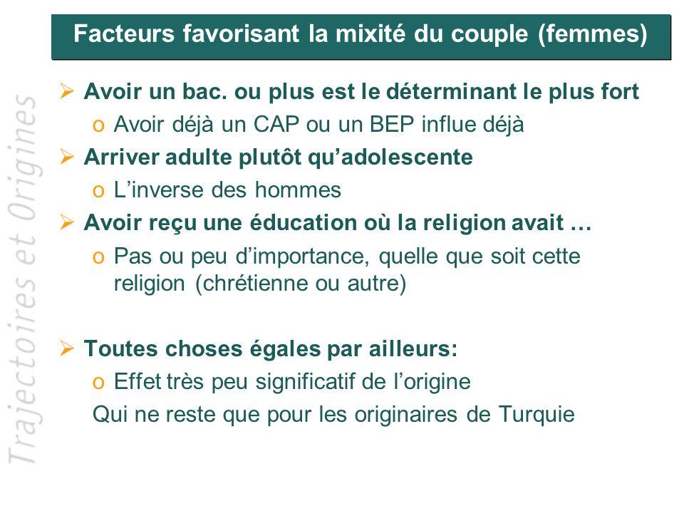 Facteurs favorisant la mixité du couple (femmes)