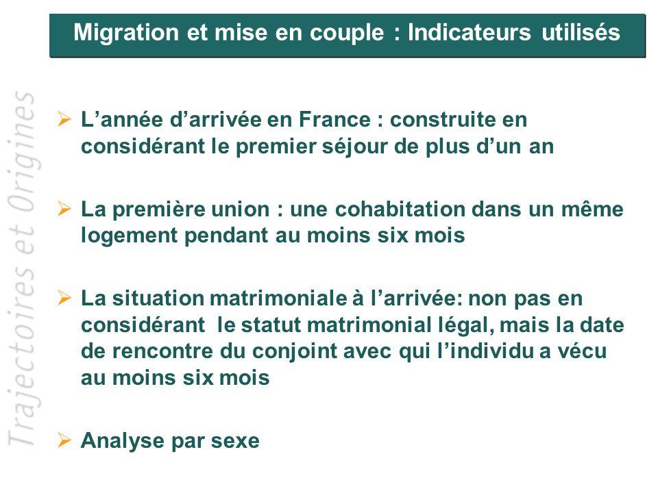 Migration et mise en couple : Indicateurs utilisés