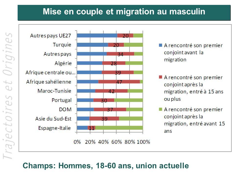 Mise en couple et migration au masculin