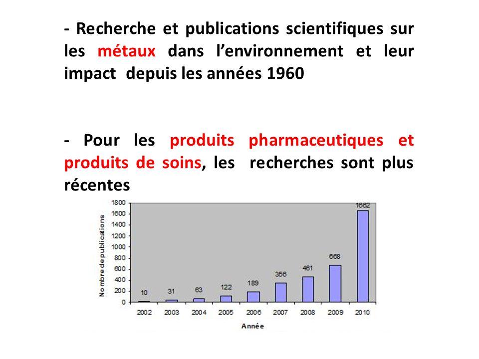 - Recherche et publications scientifiques sur les métaux dans l'environnement et leur impact depuis les années 1960