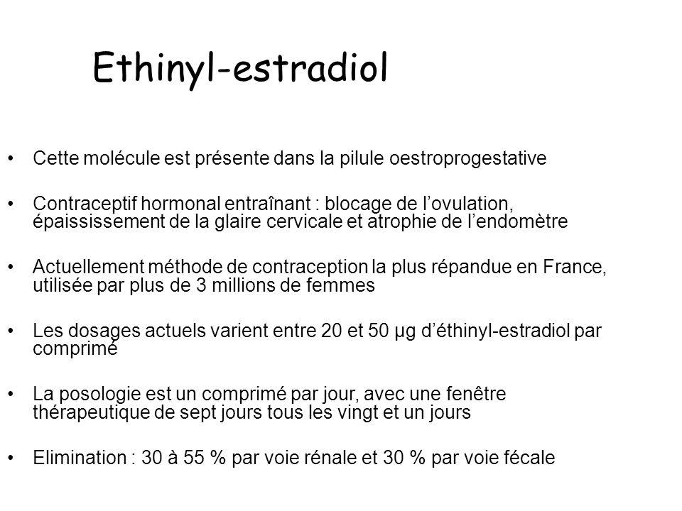 Ethinyl-estradiol Cette molécule est présente dans la pilule oestroprogestative.