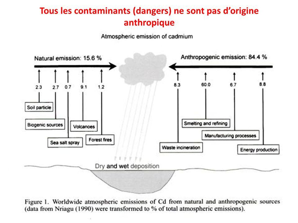 Tous les contaminants (dangers) ne sont pas d'origine anthropique