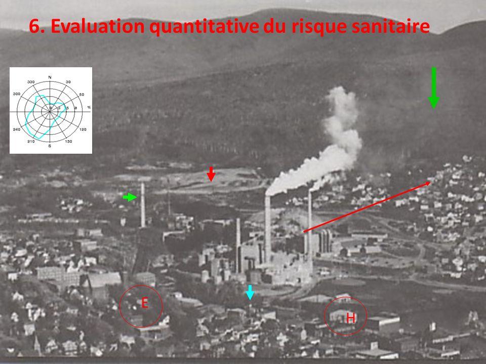 6. Evaluation quantitative du risque sanitaire