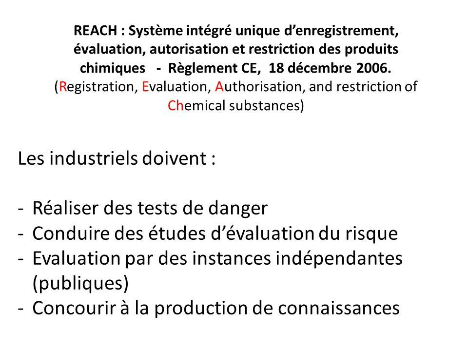 Les industriels doivent : Réaliser des tests de danger