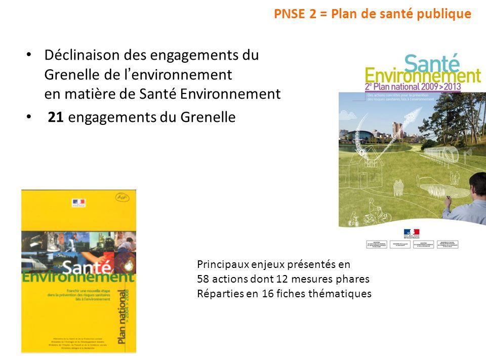 PNSE 2 = Plan de santé publique