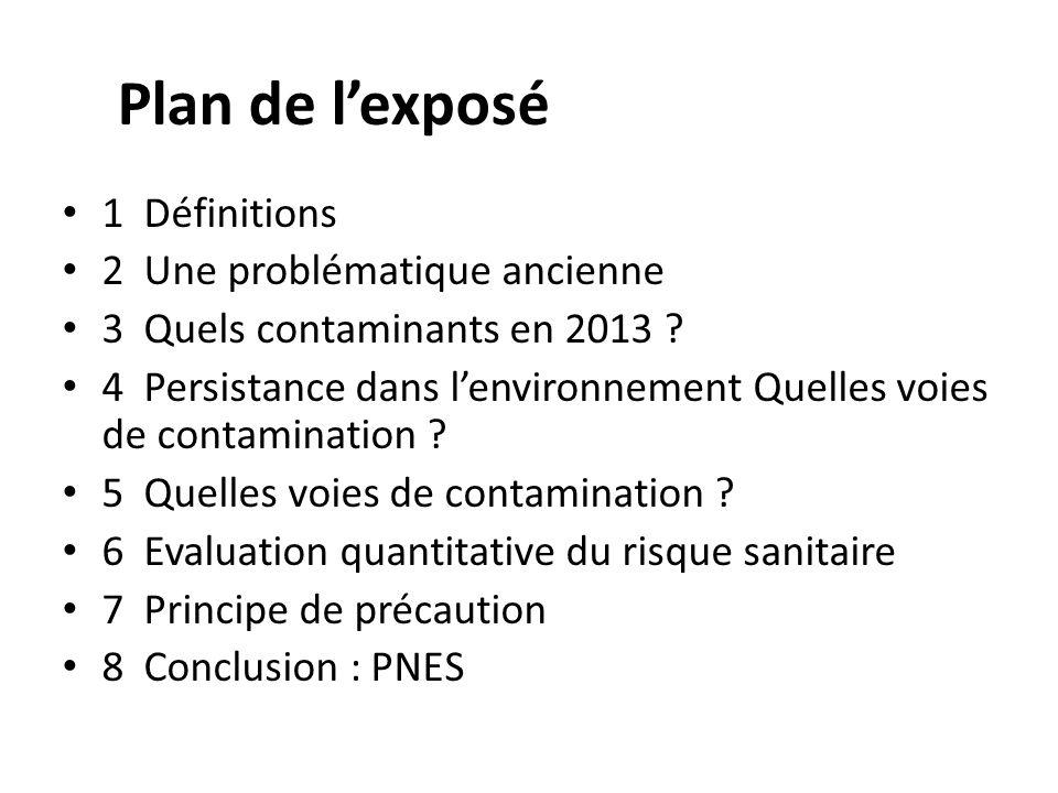Plan de l'exposé 1 Définitions 2 Une problématique ancienne