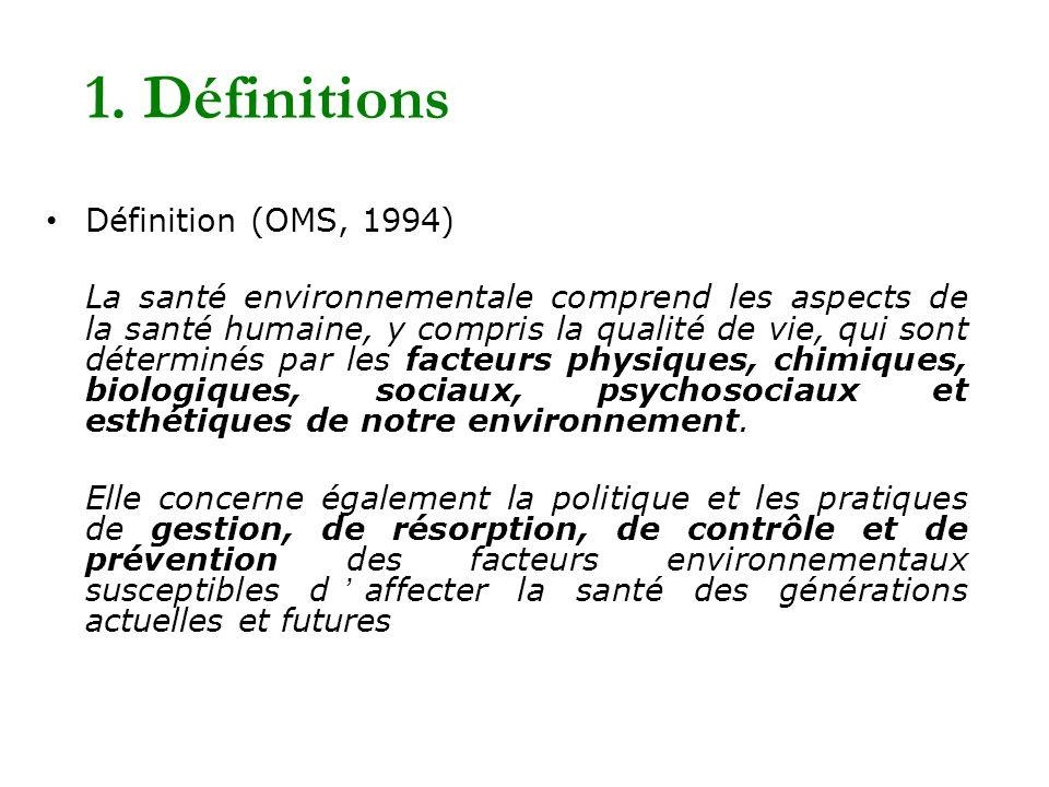 1. Définitions Définition (OMS, 1994)
