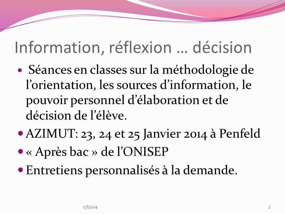 Information, réflexion … décision