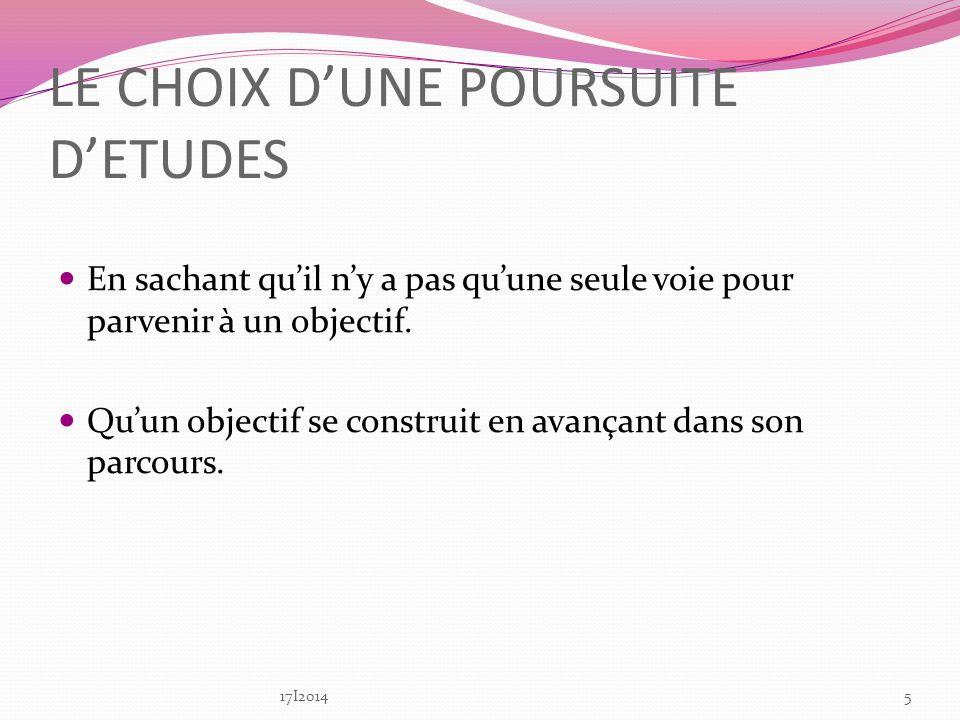 LE CHOIX D'UNE POURSUITE D'ETUDES
