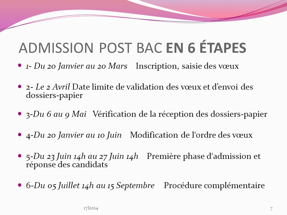 ADMISSION POST BAC EN 6 ÉTAPES