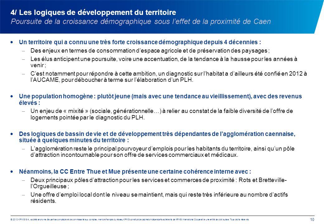 4/ Les logiques de développement du territoire Poursuite de la croissance démographique sous l'effet de la proximité de Caen