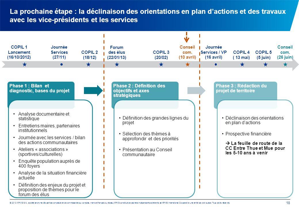 La prochaine étape : la déclinaison des orientations en plan d'actions et des travaux avec les vice-présidents et les services