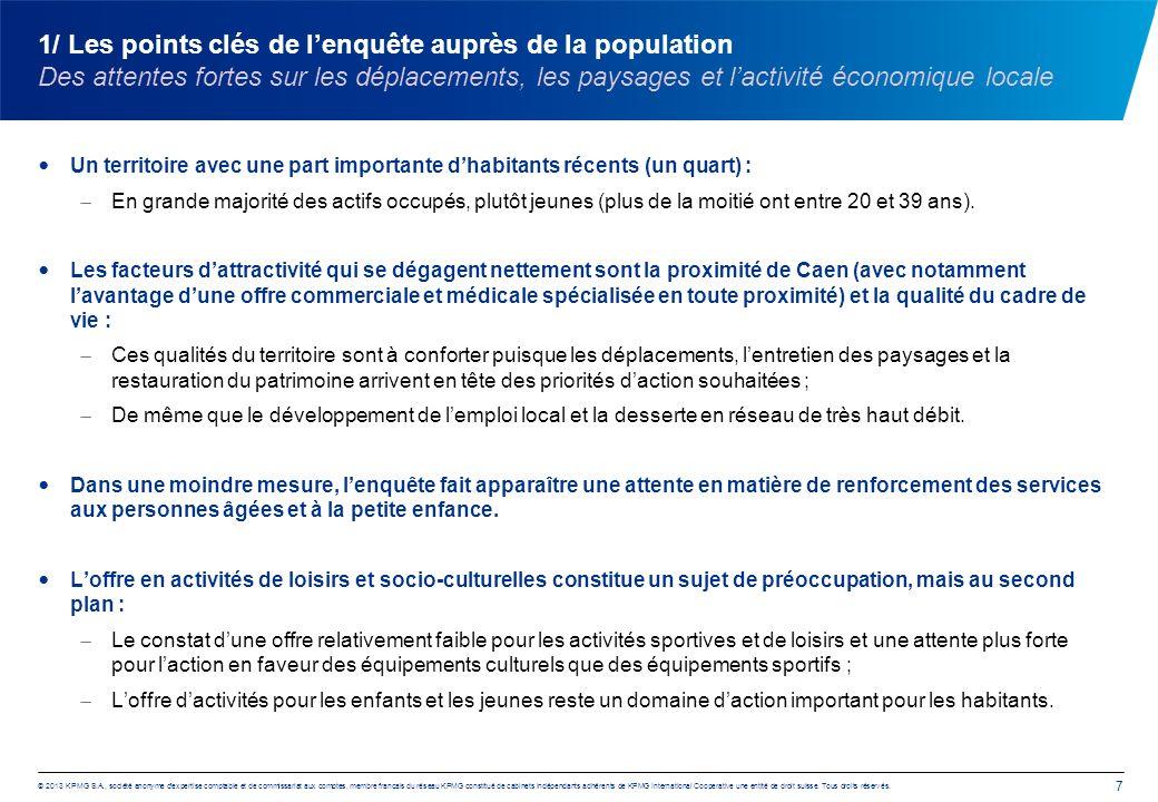 1/ Les points clés de l'enquête auprès de la population Des attentes fortes sur les déplacements, les paysages et l'activité économique locale